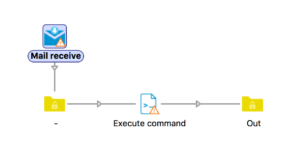 Execute Command element in Enfocus Switch